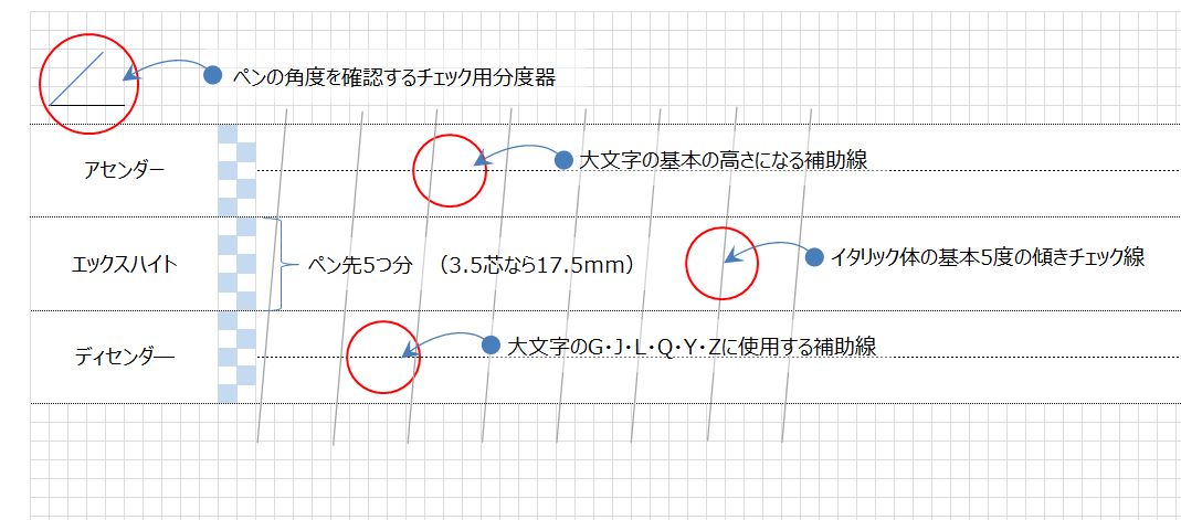 エクセルで作ったカリグラfヒー練習用氏