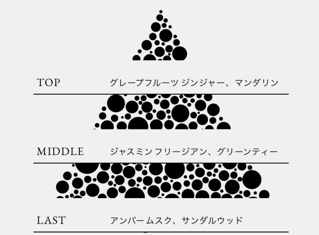 http://botocollaxblack.jp/product/handbody/black.html